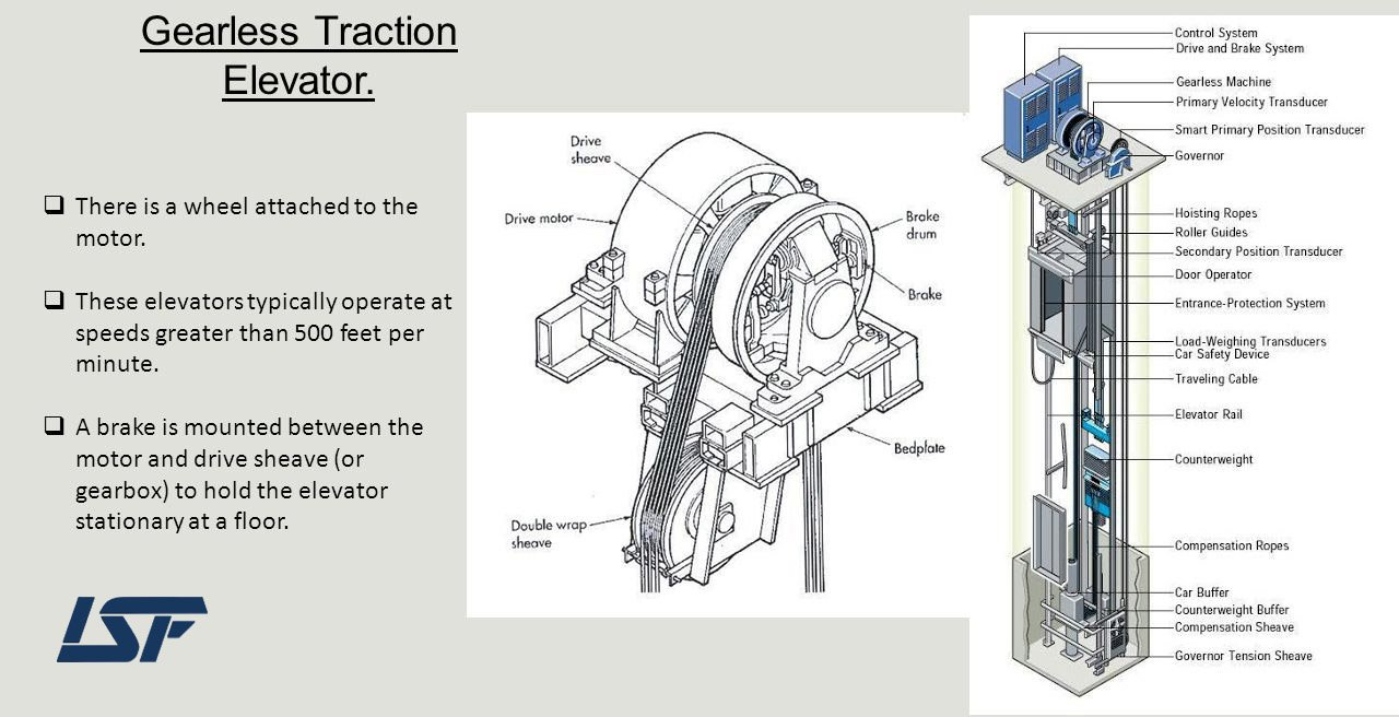 Gearless Traction Elevators Isf Elevator